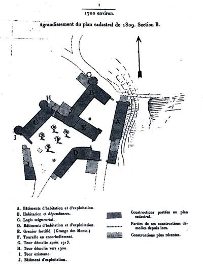 Les Monts Saint-Gence.Extrait du plan cadastral de 1809.